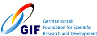 gif_german_israel