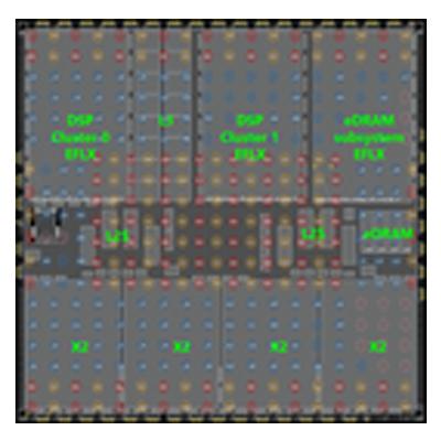 enics_SOC2_chip